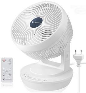 Avis ventilateur silencieux Mycarbon