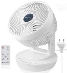Test ventilateur silencieux Mycarbon